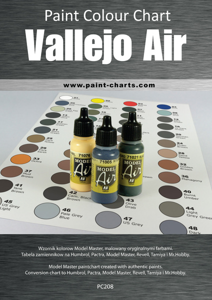 Paint Colour Chart - Vallejo Air 20mm PJB -PC208