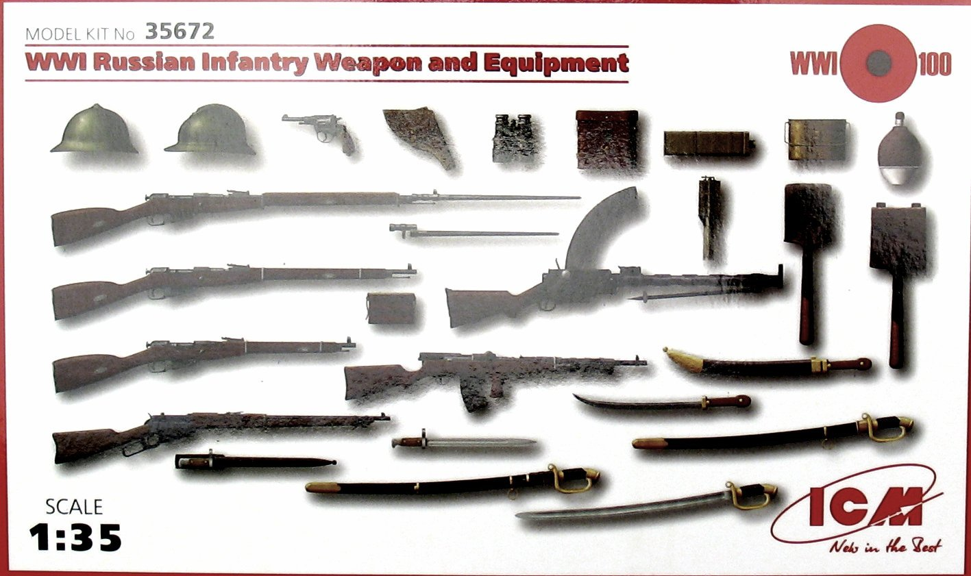 a description of the weapons in world war i Think of these weapons/technologies as solutions to problems technology of world war one machine guns artillery grenades communications transportation tanks & armor aircraft chemical warfare.